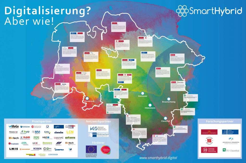 Ausgewählte Erfolgsgeschichten des niedersächsischen Innovationsverbunds SmartHybrid